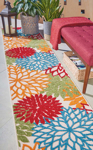 Picture of Aloha ALH05 Green Indoor Outdoor Area Rugs