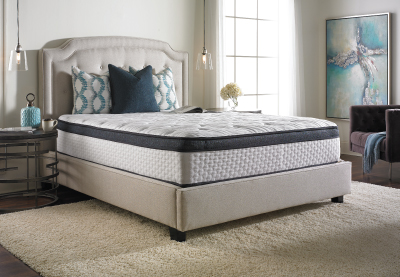 Shop for Mattresses