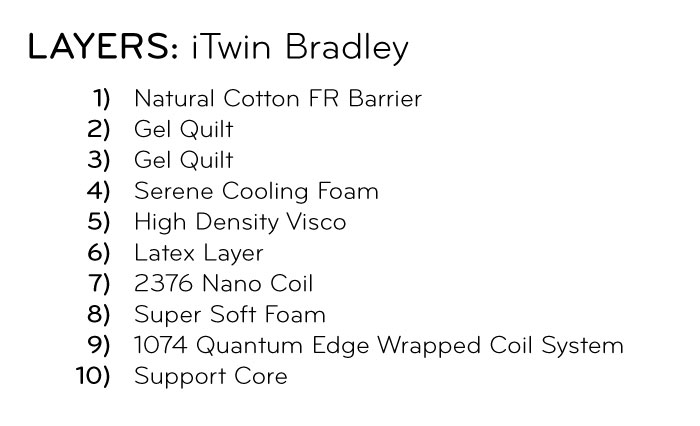 All of the Layers of the iTwin Bradley