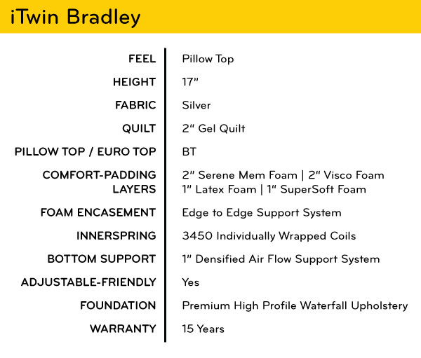 Information on iTwin Bradley